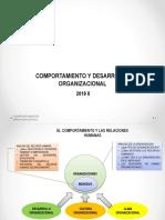 COMPORTAMIENTO Y DESARROLLO ORGANIZACIONAL.pptx