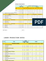 Productivity-mpf.xls