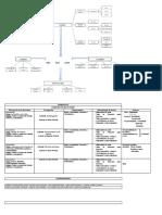 DIAGRAMA PROYECTO DE VIDA.docx.pdf