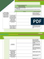 Modelo de Planeación Estimulación 2019-1