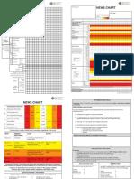 Neurological Observation Chart A3 Spreads_Layout 1