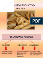 el circuito productivo del pan (1).ppsx