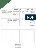 dokumen.tips_action-plan-mapeh-ii.doc