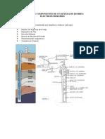 PRINCIPALES COMPONENTES DE UN SISTEMA DE BOMBEO ELECTROSUMERGIBLE.docx