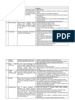 Competency Framework - Manufacture