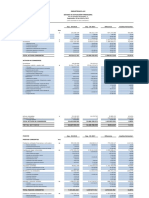 EEFF Industrias Concretodo SAS - Analisis Horizontal EEFF