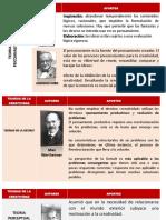 TEORIAS DEL PROCESO CREATIVO.pptx