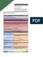 Formato Acciones Correctivas y Preventivas.xlsx