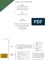 Cuadro sinoptico Gestion de Cartera (1).docx