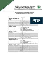 KLASIFIKASI DIAGNOSIS.docx