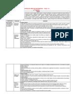 MATRIZ DE COMPETENCIAS MATEMATICA III.docx