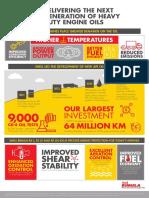 Shell Rimula Ck 4 Infographic