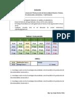CUADRO MODULO IV Rev 0.pdf
