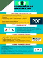 Infografía Mecanismos Para La Resolución de Conflictos