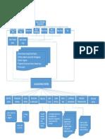 flow chart sistem keuangan.docx