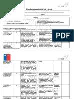 Planificacion Clase 17