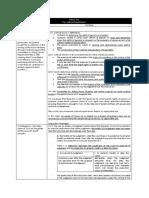 Article VIII Doctrines Fabi