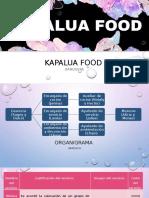 Kapalua Food