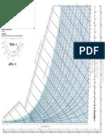 NEBB Psych Chart Sea Level 11x17