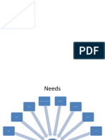 Needs & Yield analysis.pptx
