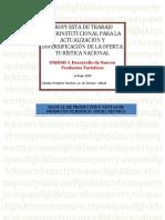 Unidad 3 Manual de Producto y Ventas - Ficha Tecnica