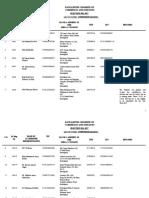 Corporate Industries in Rawalpindi
