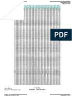 Jadual Potongan EPF