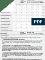 EN04 Proiectare Bioclimatica - Climate Consultant