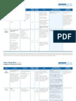 Protocolos de Tratamento Sistema Damon