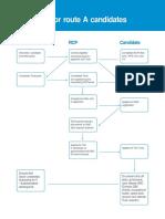 MTI - flowcharts 24.05.18_0.pdf