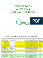 _II Taller Red_3.Redes otras entidades_3.5.CASO CORPOCESAR IDEAMt (1).ppt