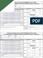 Copy of MSA Study