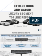 2019Q2 Brand Watch Luxury Topline