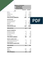 Taller Analisis Estados Financieros