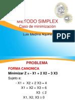 Metodo Simplex 3.ppsx