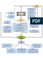 Mapa Conceptual Metodologia Investigacion.pptx