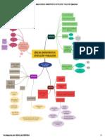 Derecho Administrativo Iii_ Notificación y Publicación _ Mapa Mental