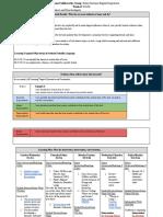 9 3-9 16 10th grade garrison lesson plan secondary template