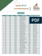 Inhabilitados Oruro EG 2019