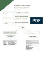 Conceptos y cuentas contables.docx