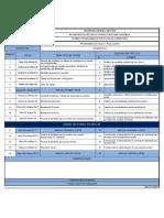 Cronograma Estadística 2019-I