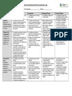 8c—Rubrica Para Planificacion de Clase