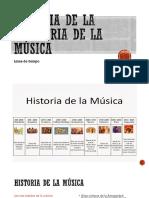 Historia de la industria de la música
