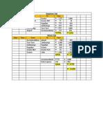TAWI-TAWI Final Itinerary