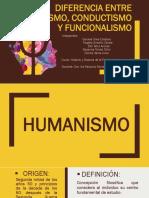 Diferencia Entre Humanismo y Conductismo