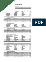 Resultados Argentino IFBB 19