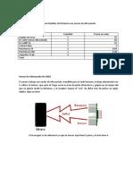 Medidor-de-Distancia-con-sensor-de-ultrasonido.docx