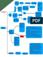Cuadro sinóptico proceso laboral