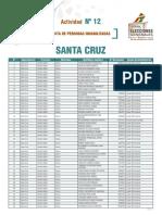 Inhabilitados Santacruz EG 2019