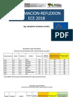 Informacion-reflexion Ece 2018
